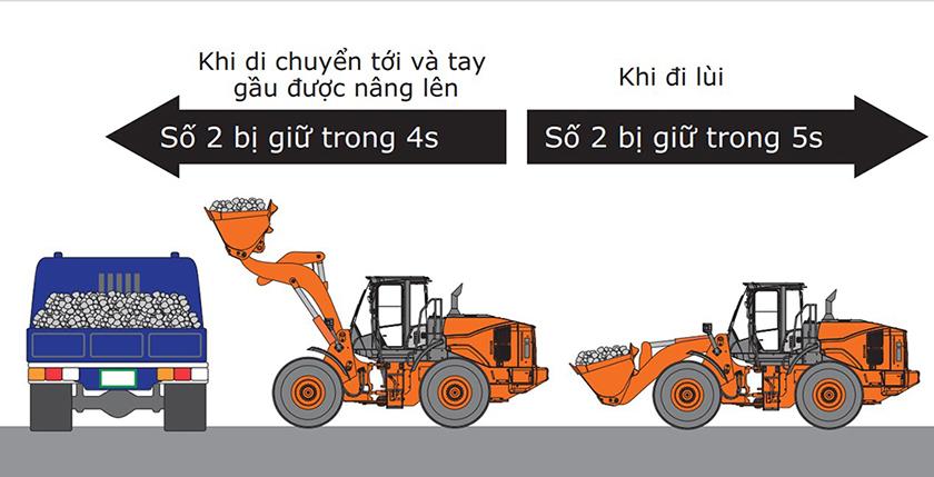 máy xúc lật hitachi zw310-5a