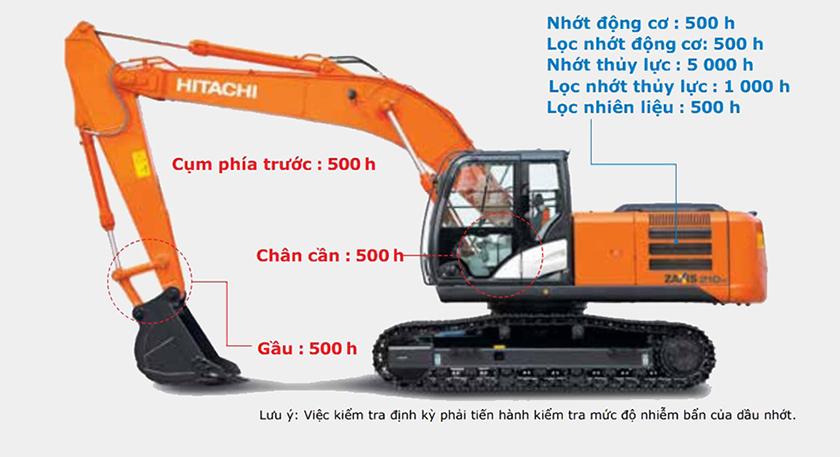 máy đào hitachi zx200-5g