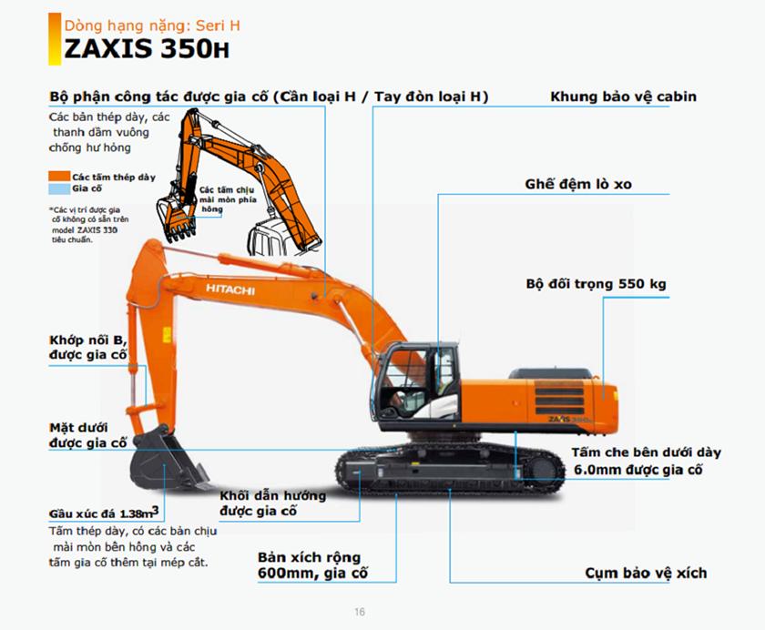 Máy đào Hitachi ZX350H-5G